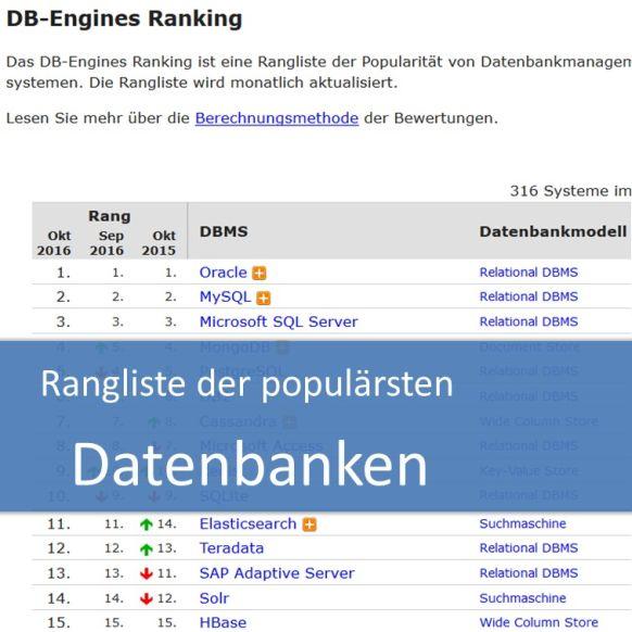 Rangliste der populärsten Datenbanken