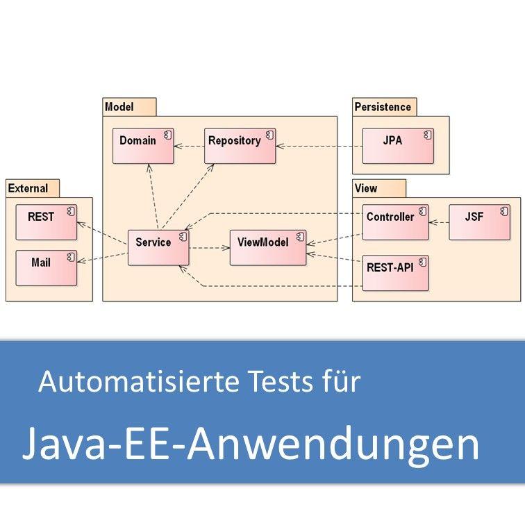 Automatisierte Tests für Java-EE-Anwendungen