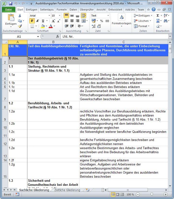 Sachliche Gliederung des Ausbildungrahmenplans für Fachinformatiker in Excel