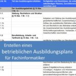 Betrieblicher Ausbildungsplan für Fachinformatiker
